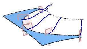bridge_curve_ov