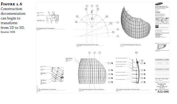 Visualize 3