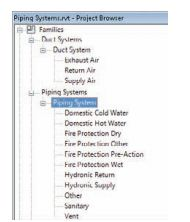 Setting Up Piping Systems Revit mep – Cad cam Engineering