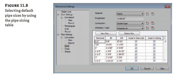 Pipe schedules Revit mep – Cad cam Engineering WorldWide