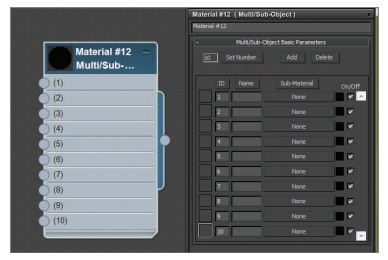 Creating a Multi/sub-object Material 3ds Max – Cad cam