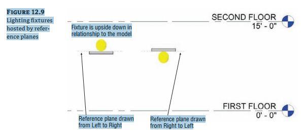 Light Fixtures In A Ceiling Revit Mep Cad Cam Engineering