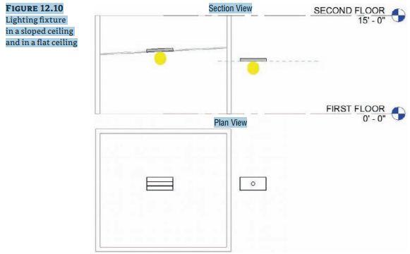 Lighting Fixtures In Sloped Ceilings Revit Mep Cad Cam
