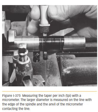 METHODS OF MEASURING TAPERS 375