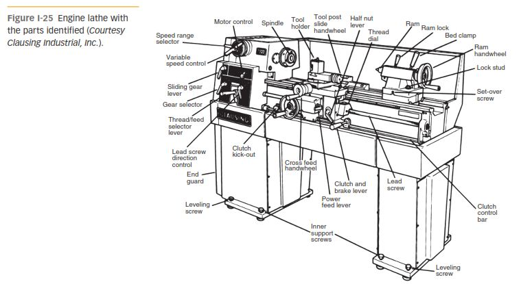 atlas metal lathe parts diagram