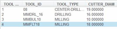Retrieving Tool Data 2