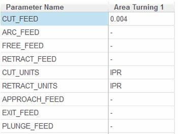 Understanding Turning Manufacturing Parameter