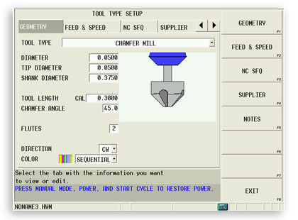 cnc device rotary programming
